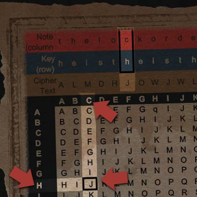 13 Escape Room Cipher Ideas That Encode Your Game With Mystery